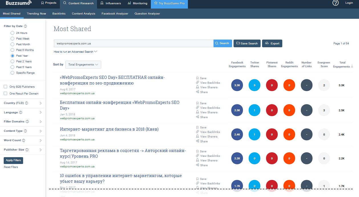1deb471565c7 Для того, чтобы посмотреть статистику социального взаимодействия, можно  воспользоваться сервисом от Яндекс.Метрики или же платным сервисом BuzzSumo.