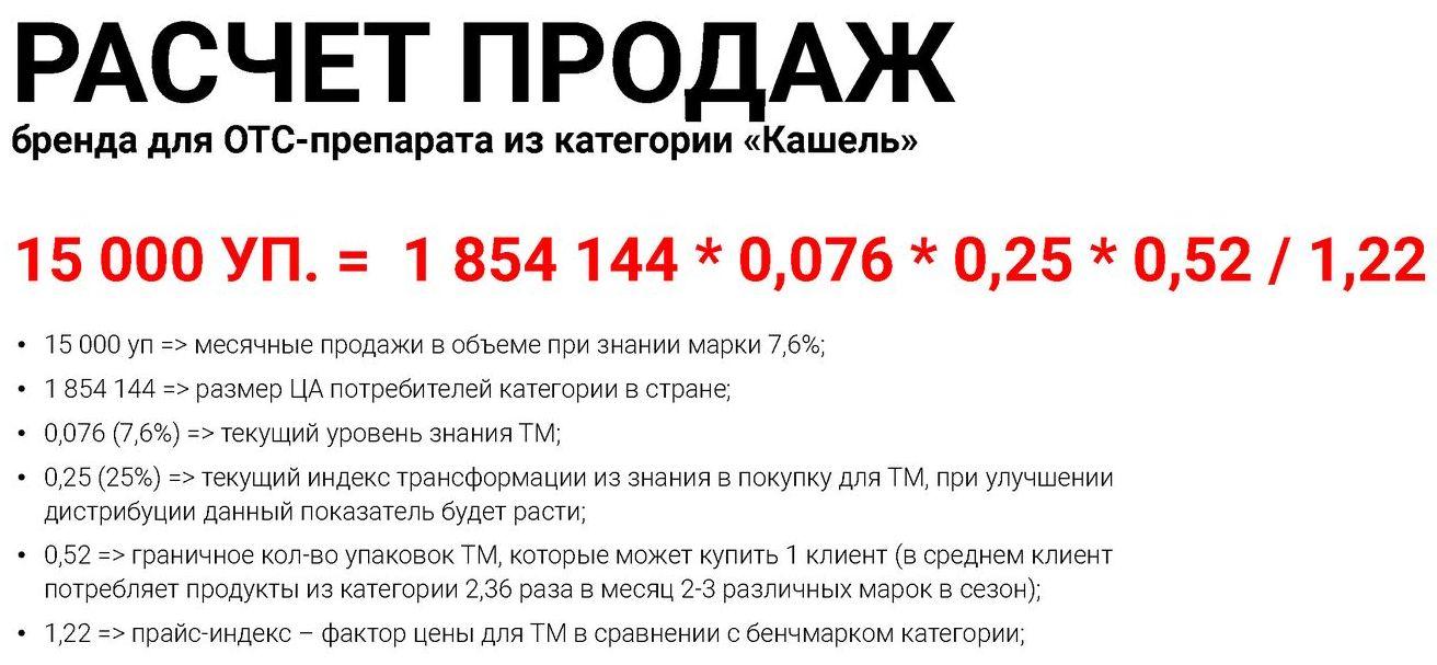 приклад розрахунку продажів бренду для ОТС-препарату