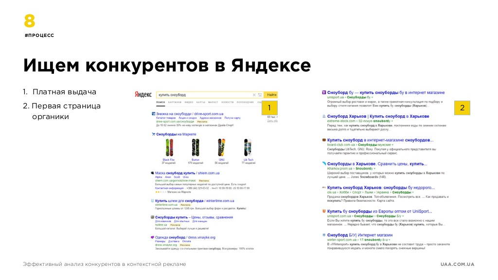 looking for competitors in Yandex