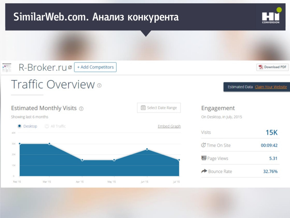 Analysis of competitors in SimilarWeb