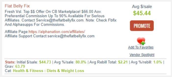 С каждой покупки сайт получает $44,7 (80 % от цены товара)