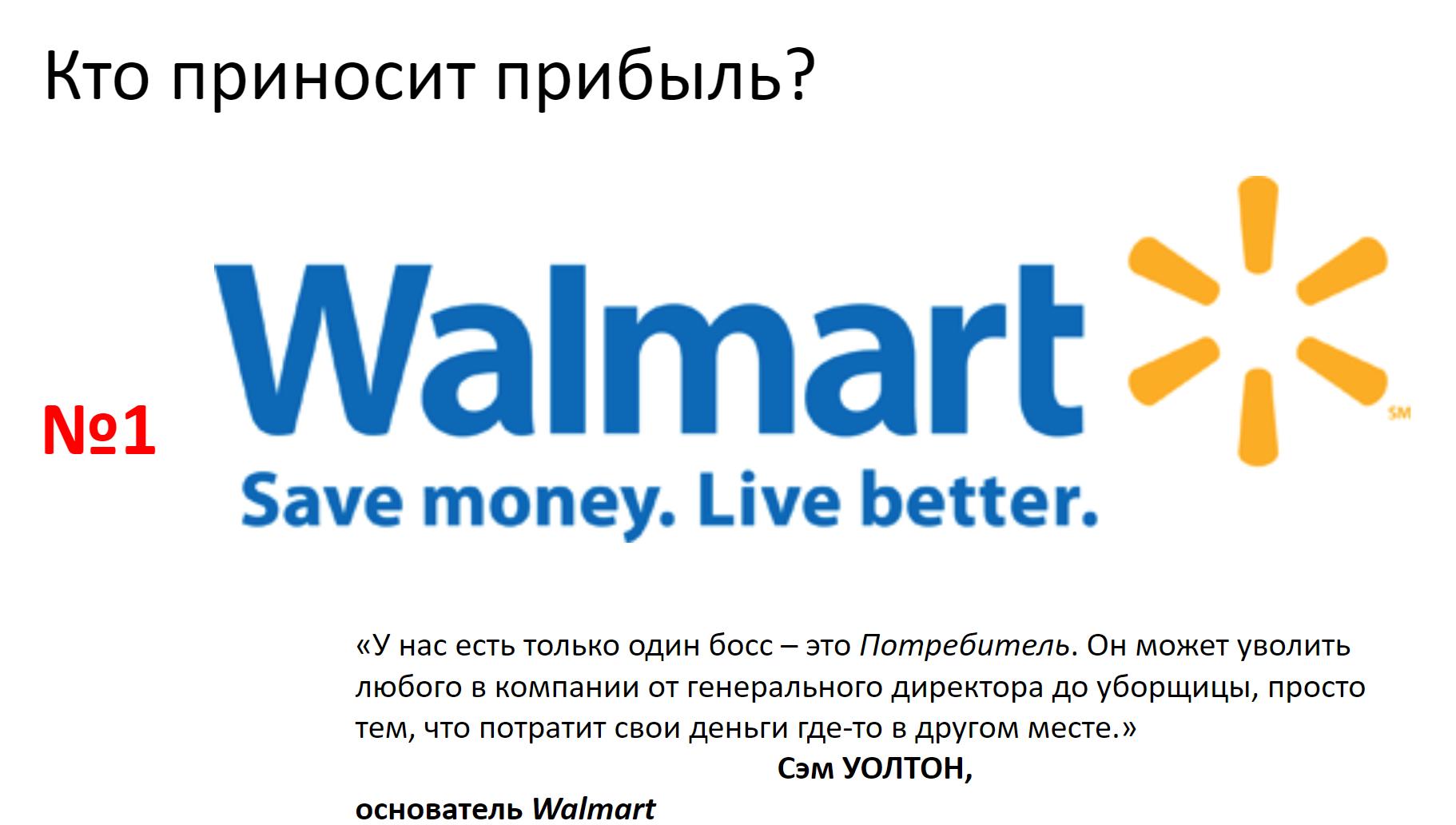 Компанія Walmart – лідер списку Fortune 500 серед найбільших компаній світу