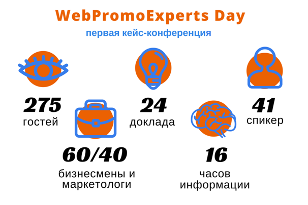 experts_day