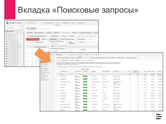 Оптимизация рекламных кампаний Google AdWords 2.0 0f9ceb35498