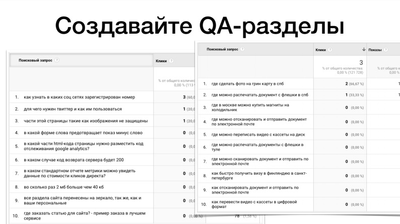 create qa sections