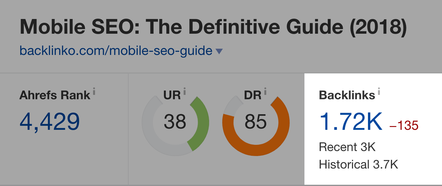 Mobile SEO Guide – Backlinks