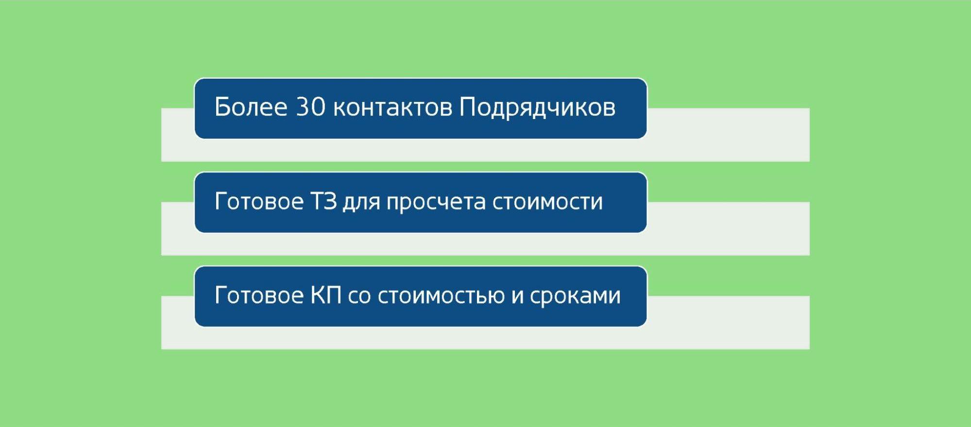 Как выбрать подрядчика для реализации ТЗ