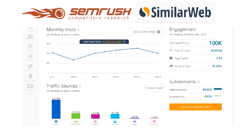SimilarWeb Tools, SEMrush, Serpstat