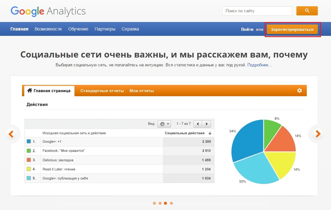Google Analytics Setup Checklist