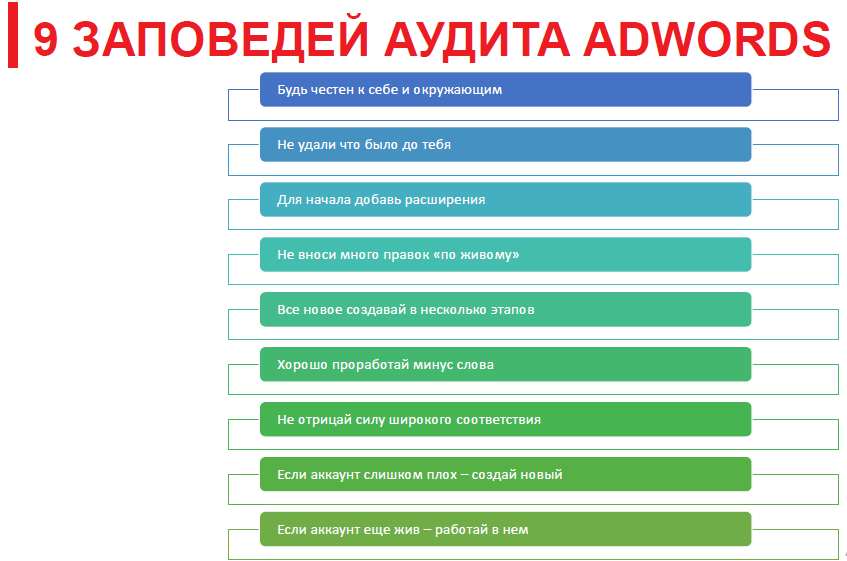 9 Commandments of Adwords Audit